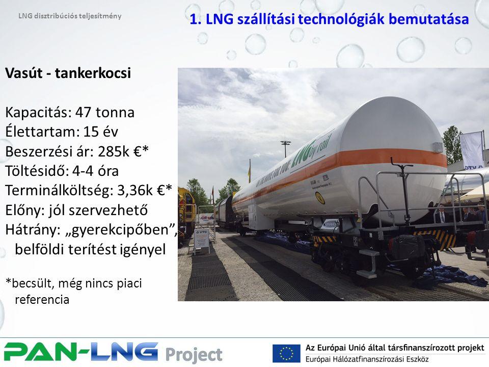 """Vasút - tankerkocsi Kapacitás: 47 tonna Élettartam: 15 év Beszerzési ár: 285k €* Töltésidő: 4-4 óra Terminálköltség: 3,36k €* Előny: jól szervezhető Hátrány: """"gyerekcipőben , belföldi terítést igényel *becsült, még nincs piaci referencia LNG disztribúciós teljesítmény 1."""