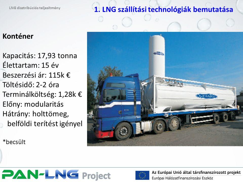 Konténer Kapacitás: 17,93 tonna Élettartam: 15 év Beszerzési ár: 115k € Töltésidő: 2-2 óra Terminálköltség: 1,28k € Előny: modularitás Hátrány: holttömeg, belföldi terítést igényel *becsült LNG disztribúciós teljesítmény 1.