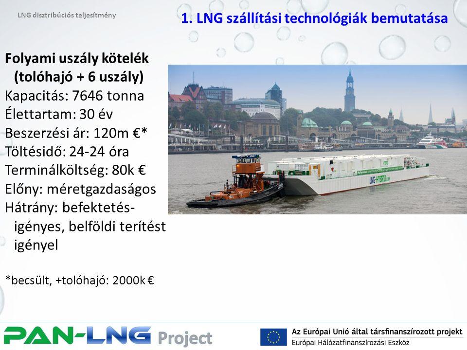 Folyami uszály kötelék (tolóhajó + 6 uszály) Kapacitás: 7646 tonna Élettartam: 30 év Beszerzési ár: 120m €* Töltésidő: 24-24 óra Terminálköltség: 80k € Előny: méretgazdaságos Hátrány: befektetés- igényes, belföldi terítést igényel *becsült, +tolóhajó: 2000k € LNG disztribúciós teljesítmény 1.