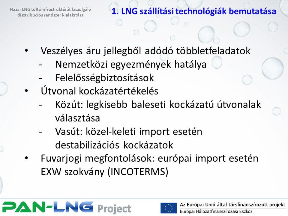 Veszélyes áru jellegből adódó többletfeladatok -Nemzetközi egyezmények hatálya -Felelősségbiztosítások Útvonal kockázatértékelés -Közút: legkisebb baleseti kockázatú útvonalak választása -Vasút: közel-keleti import esetén destabilizációs kockázatok Fuvarjogi megfontolások: európai import esetén EXW szokvány (INCOTERMS) 1.