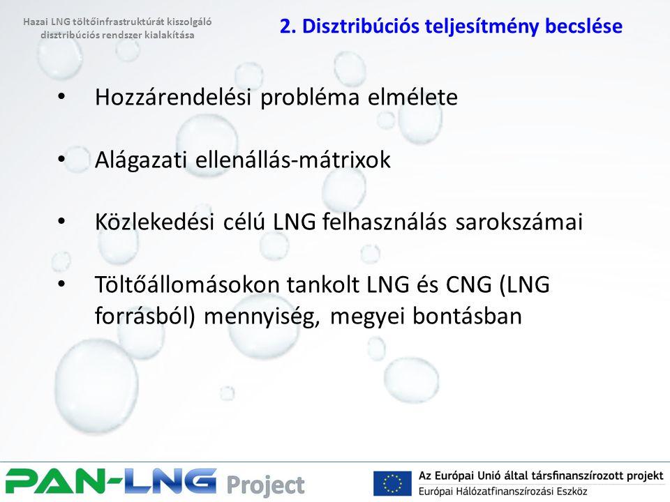 Hozzárendelési probléma elmélete Alágazati ellenállás-mátrixok Közlekedési célú LNG felhasználás sarokszámai Töltőállomásokon tankolt LNG és CNG (LNG forrásból) mennyiség, megyei bontásban 2.