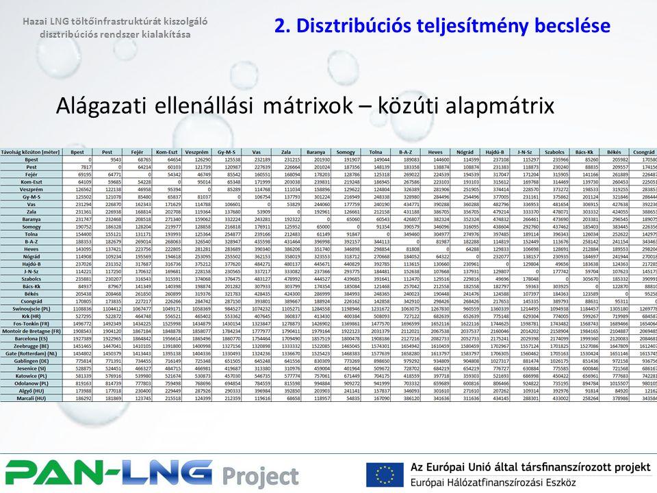 Alágazati ellenállási mátrixok – közúti alapmátrix 2. Disztribúciós teljesítmény becslése Hazai LNG töltőinfrastruktúrát kiszolgáló disztribúciós rend