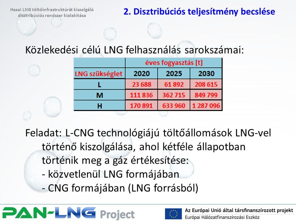 Közlekedési célú LNG felhasználás sarokszámai: Feladat: L-CNG technológiájú töltőállomások LNG-vel történő kiszolgálása, ahol kétféle állapotban törté