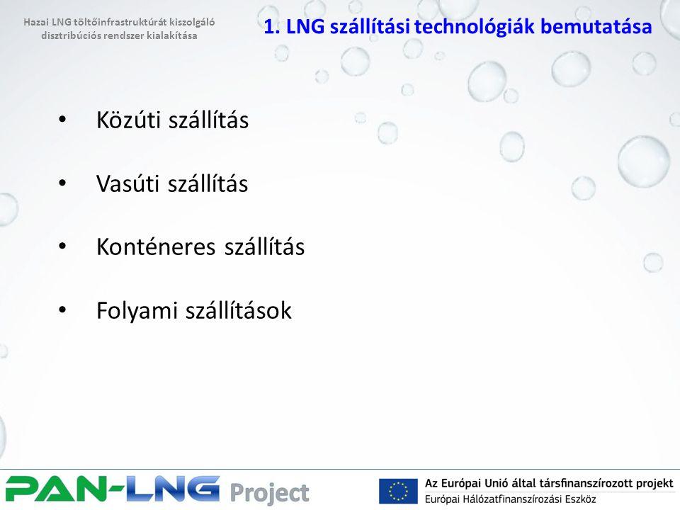 1. LNG szállítási technológiák bemutatása Közúti szállítás Vasúti szállítás Konténeres szállítás Folyami szállítások Hazai LNG töltőinfrastruktúrát ki