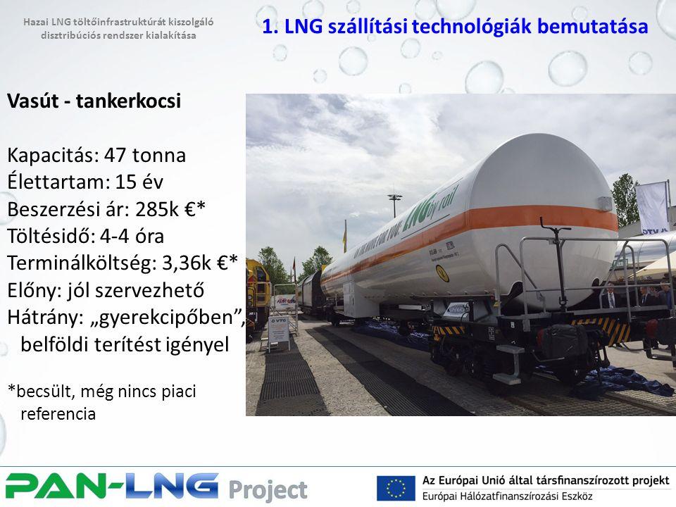 """Vasút - tankerkocsi Kapacitás: 47 tonna Élettartam: 15 év Beszerzési ár: 285k €* Töltésidő: 4-4 óra Terminálköltség: 3,36k €* Előny: jól szervezhető Hátrány: """"gyerekcipőben , belföldi terítést igényel *becsült, még nincs piaci referencia 1."""