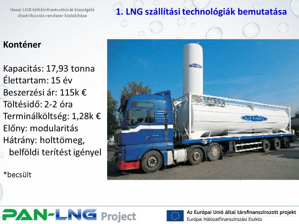 Folyami tanker Kapacitás: 1008 tonna Élettartam: 30 év Beszerzési ár: 4000k €* Töltésidő: 5-5 óra Terminálköltség: 20k € Előny: méretgazdaságos Hátrány: befektetés- igényes, belföldi terítést igényel *becsült, +motorhajó: 2000k € 1.