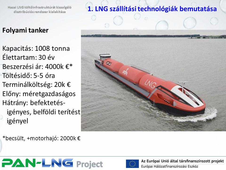 Folyami tanker Kapacitás: 1008 tonna Élettartam: 30 év Beszerzési ár: 4000k €* Töltésidő: 5-5 óra Terminálköltség: 20k € Előny: méretgazdaságos Hátrán