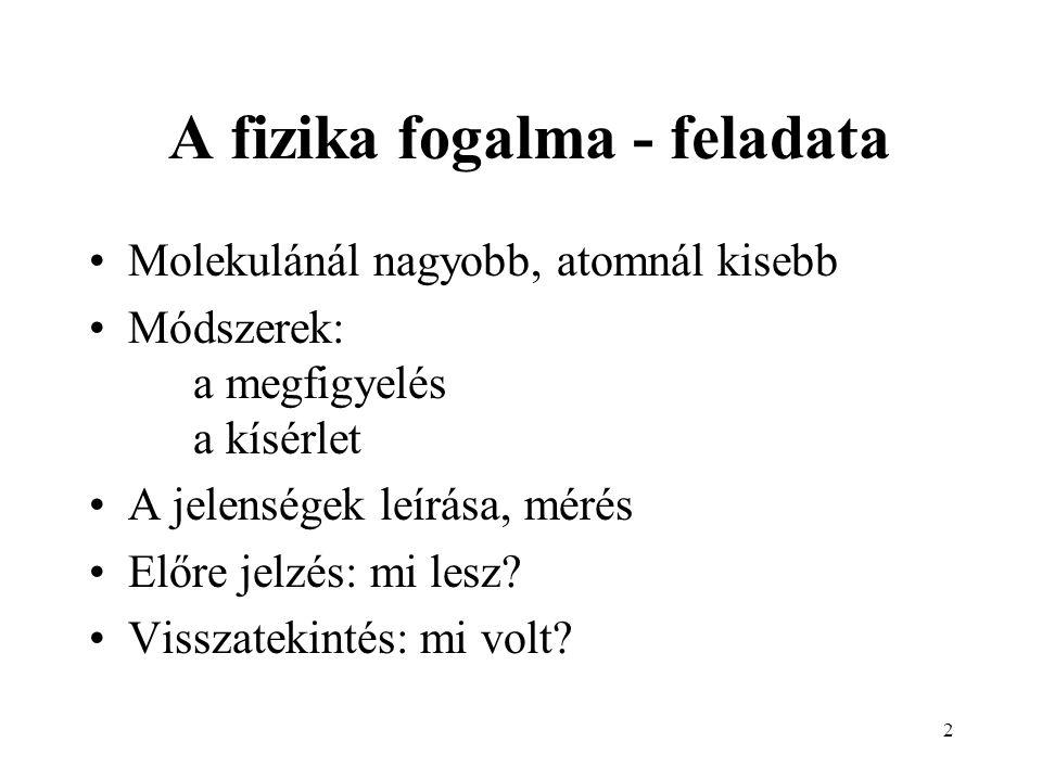 FIZIKA Alapok Balthazár Zsolt Apor Vilmos Katolikus Főiskola