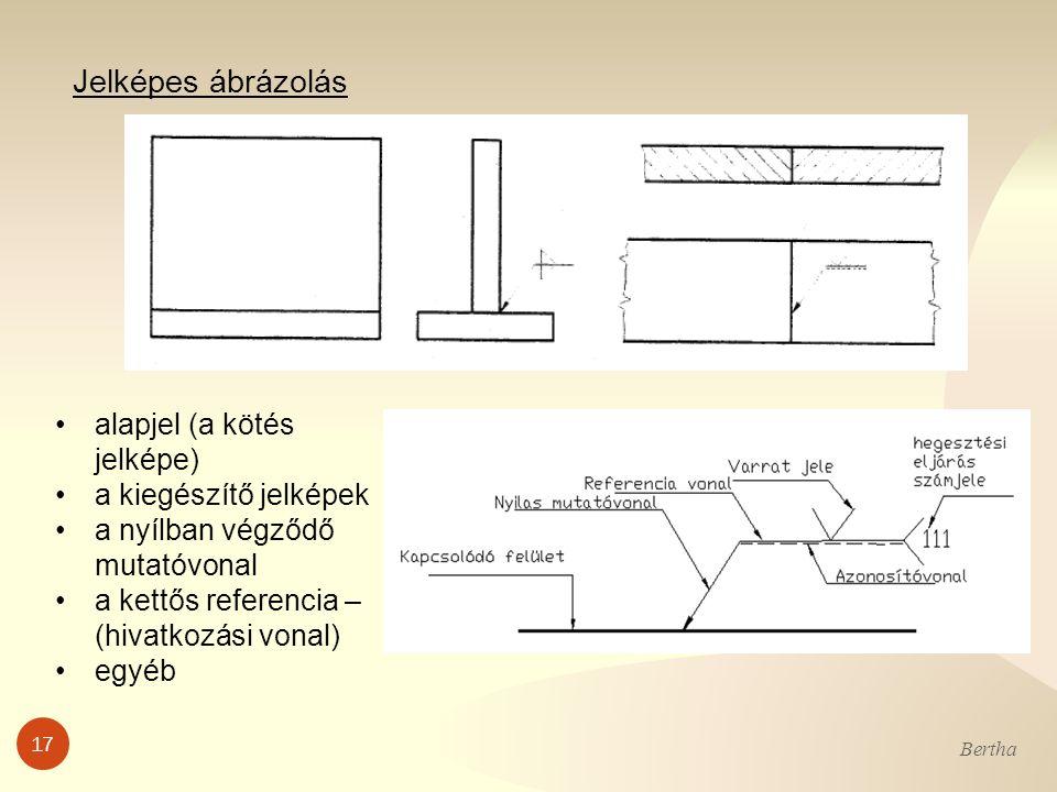 17 Bertha Jelképes ábrázolás alapjel (a kötés jelképe) a kiegészítő jelképek a nyílban végződő mutatóvonal a kettős referencia – (hivatkozási vonal) e