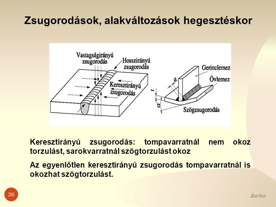 26 Bertha Zsugorodások, alakváltozások hegesztéskor Keresztirányú zsugorodás: tompavarratnál nem okoz torzulást, sarokvarratnál szögtorzulást okoz Az