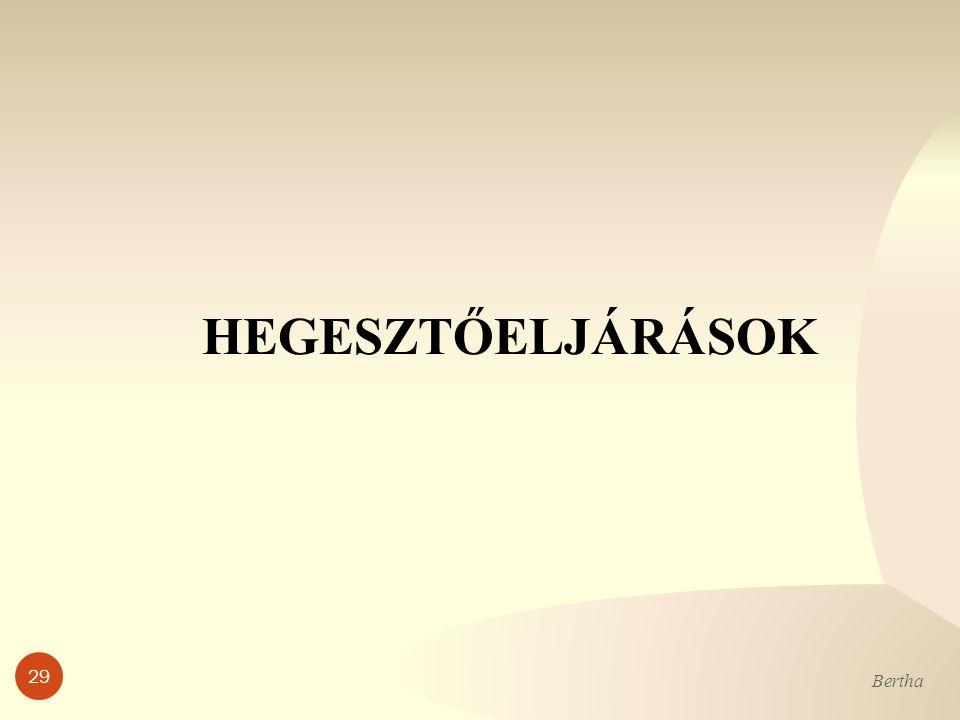 29 Bertha HEGESZTŐELJÁRÁSOK