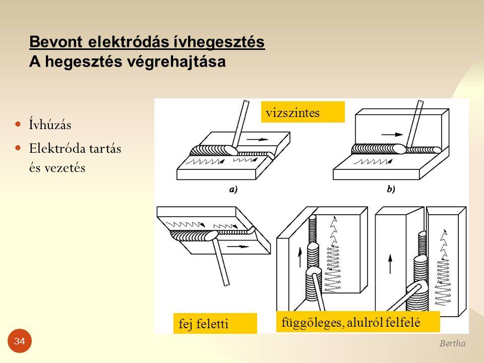 34 Bertha Bevont elektródás ívhegesztés A hegesztés végrehajtása Ívhúzás Elektróda tartás és vezetés vizszintes fej feletti függőleges, alulról felfel