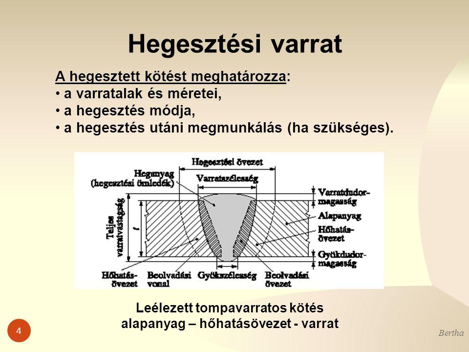 Bertha 4 Hegesztési varrat Leélezett tompavarratos kötés alapanyag – hőhatásövezet - varrat A hegesztett kötést meghatározza: a varratalak és méretei,