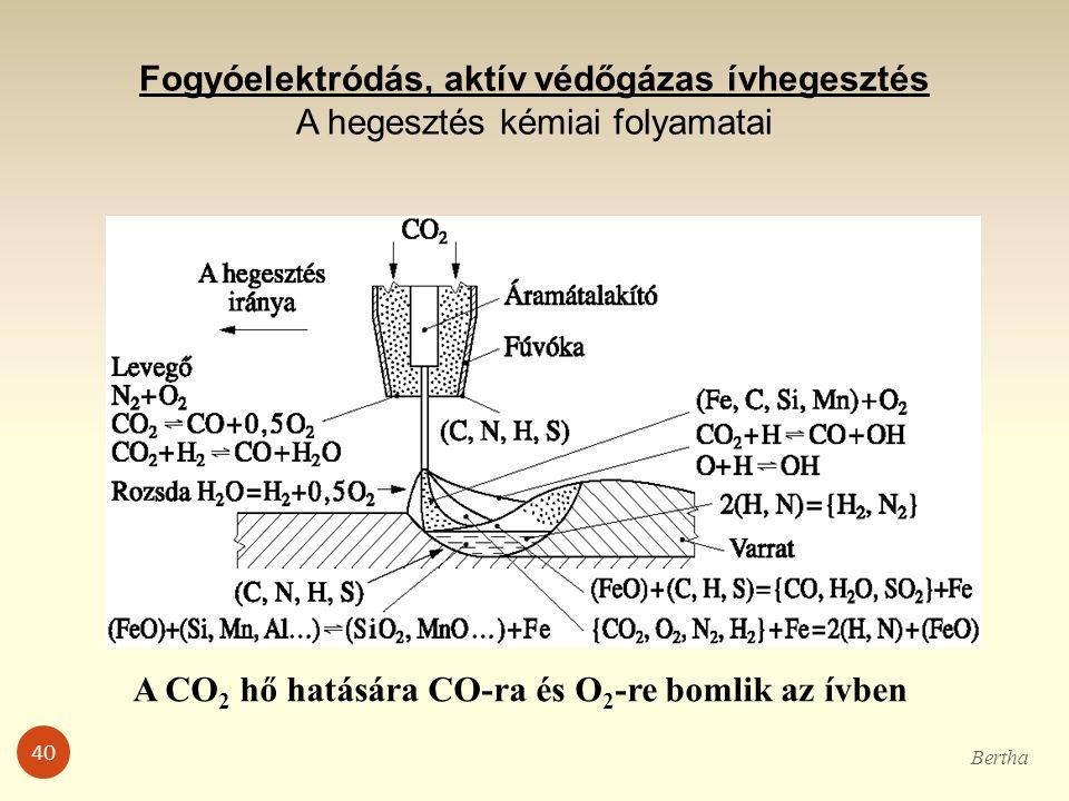 A CO 2 hő hatására CO-ra és O 2 -re bomlik az ívben Fogyóelektródás, aktív védőgázas ívhegesztés A hegesztés kémiai folyamatai Bertha 40