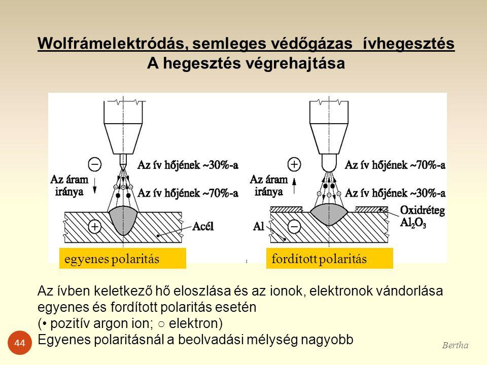 Az ívben keletkező hő eloszlása és az ionok, elektronok vándorlása egyenes és fordított polaritás esetén ( pozitív argon ion; ○ elektron) Egyenes pola
