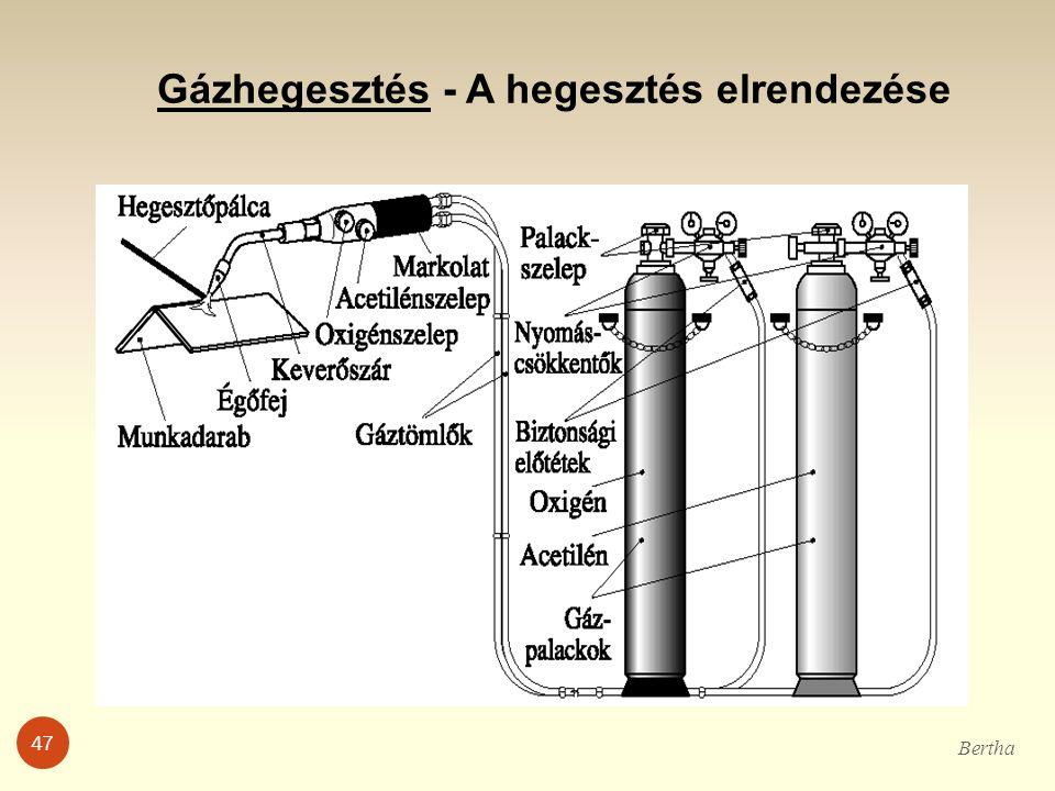 Gázhegesztés - A hegesztés elrendezése Bertha 47