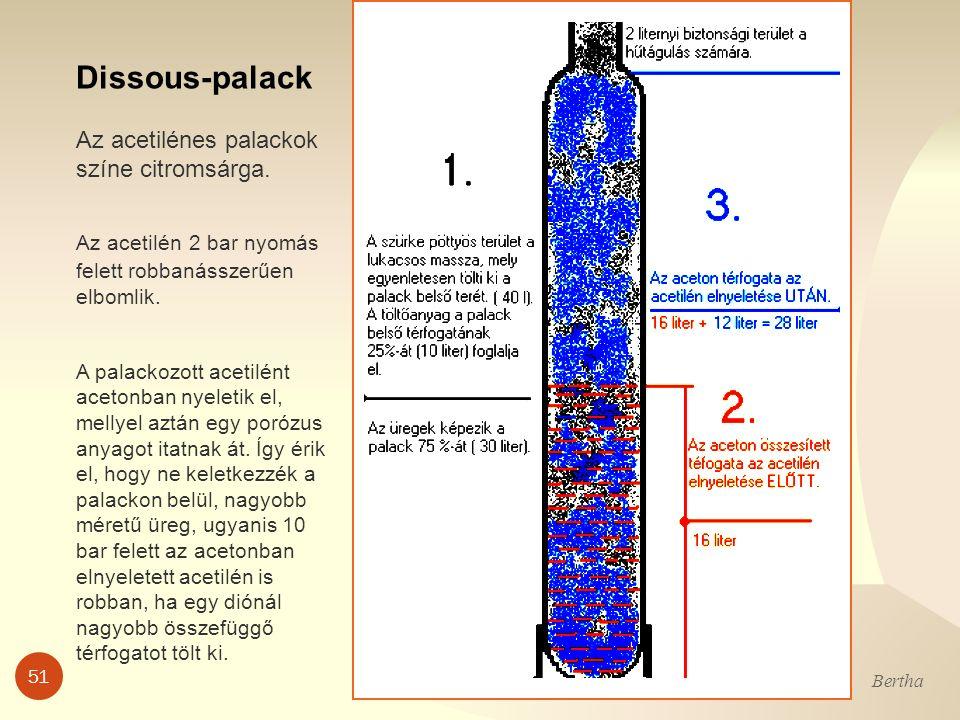 51 Bertha Dissous-palack Az acetilén 2 bar nyomás felett robbanásszerűen elbomlik. A palackozott acetilént acetonban nyeletik el, mellyel aztán egy po