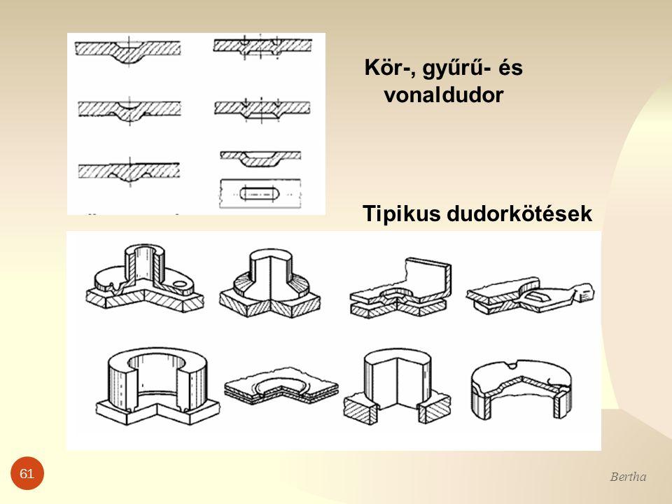Kör-, gyűrű- és vonaldudor Tipikus dudorkötések Bertha 61