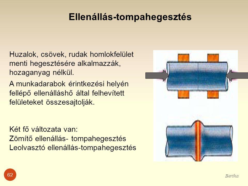 Ellenállás-tompahegesztés Huzalok, csövek, rudak homlokfelület menti hegesztésére alkalmazzák, hozaganyag nélkül. A munkadarabok érintkezési helyén fe