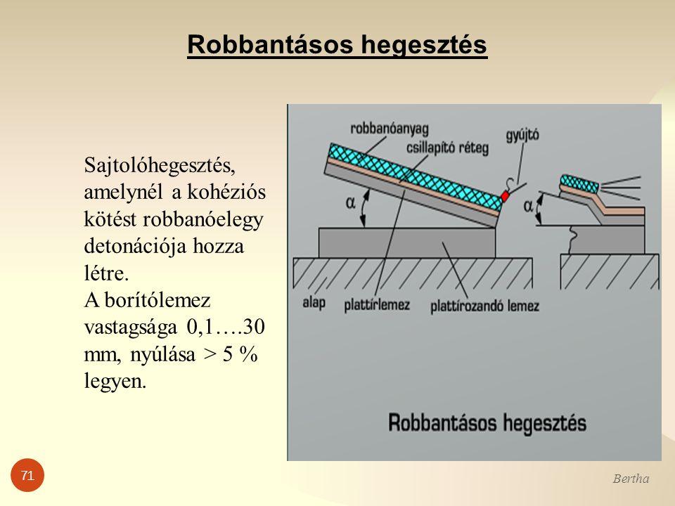 71 Bertha Robbantásos hegesztés Sajtolóhegesztés, amelynél a kohéziós kötést robbanóelegy detonációja hozza létre. A borítólemez vastagsága 0,1….30 mm