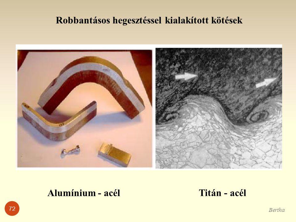 Robbantásos hegesztéssel kialakított kötések Alumínium - acél Titán - acél Bertha 72