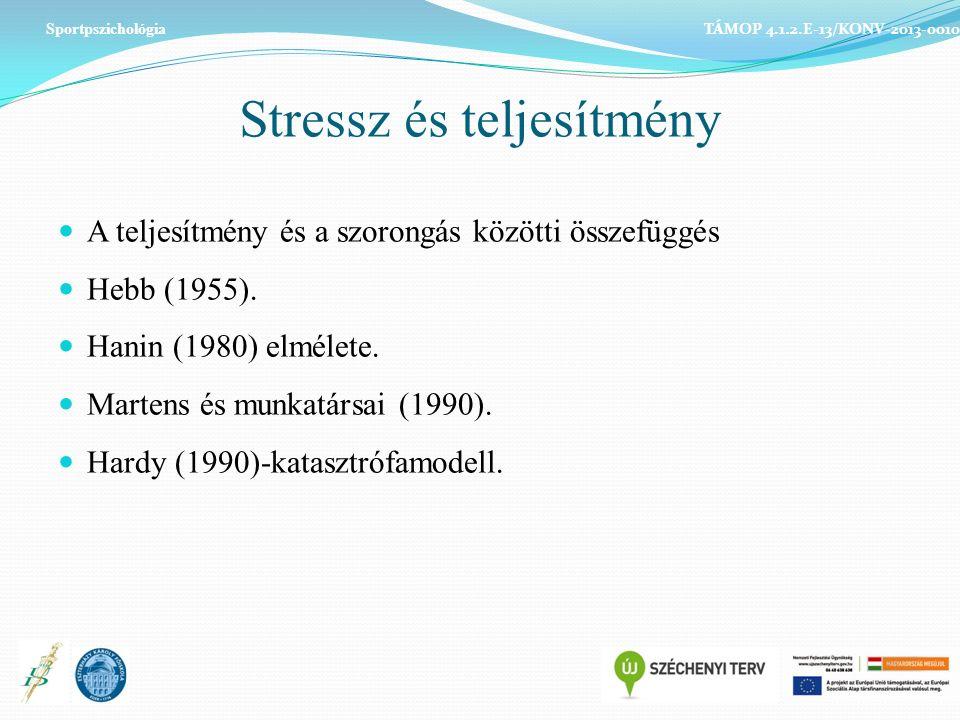 Stressz és teljesítmény A teljesítmény és a szorongás közötti összefüggés Hebb (1955).