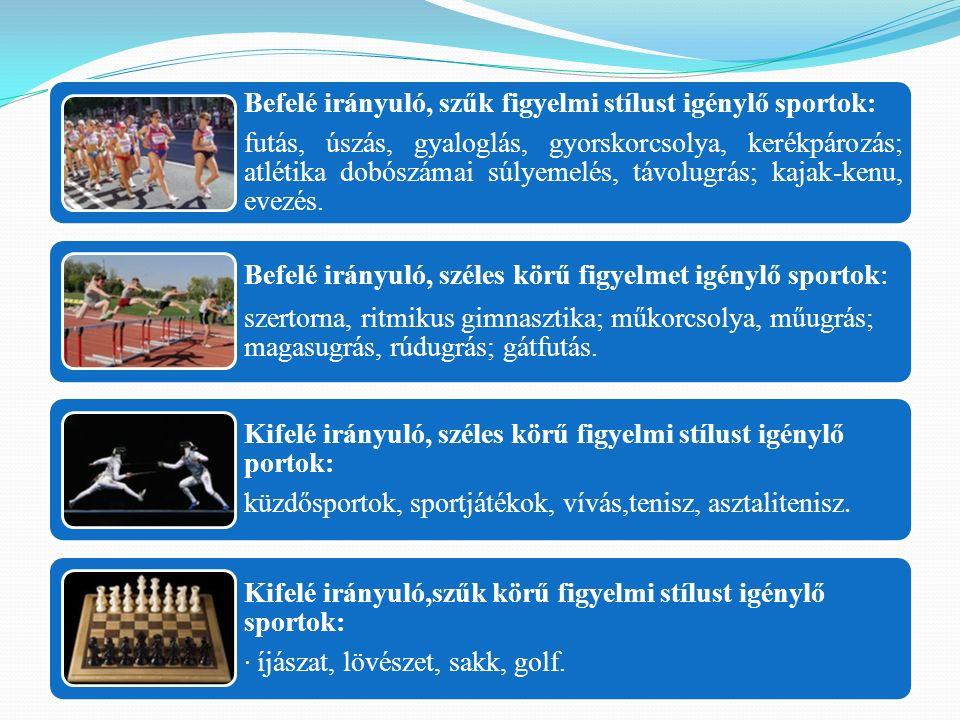 Befelé irányuló, szűk figyelmi stílust igénylő sportok: futás, úszás, gyaloglás, gyorskorcsolya, kerékpározás; atlétika dobószámai súlyemelés, távolugrás; kajak-kenu, evezés.