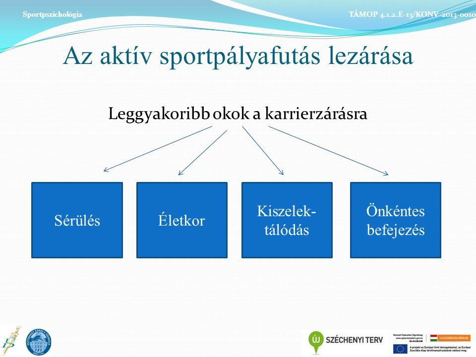 Az aktív sportpályafutás lezárása Leggyakoribb okok a karrierzárásra SérülésÉletkor Kiszelek- tálódás Önkéntes befejezés TÁMOP 4.1.2.E-13/KONV-2013-0010 Sportpszichológia