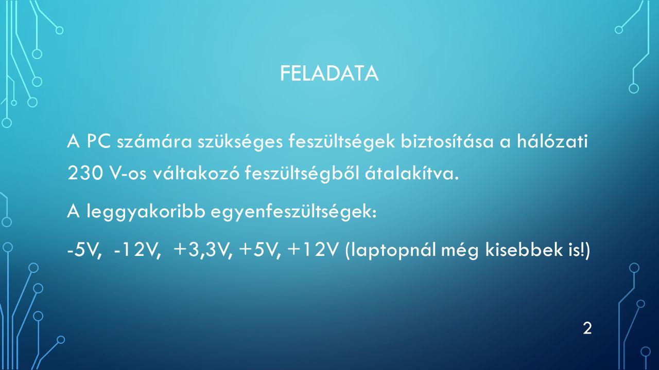 FELADATA A PC számára szükséges feszültségek biztosítása a hálózati 230 V-os váltakozó feszültségből átalakítva. A leggyakoribb egyenfeszültségek: -5V