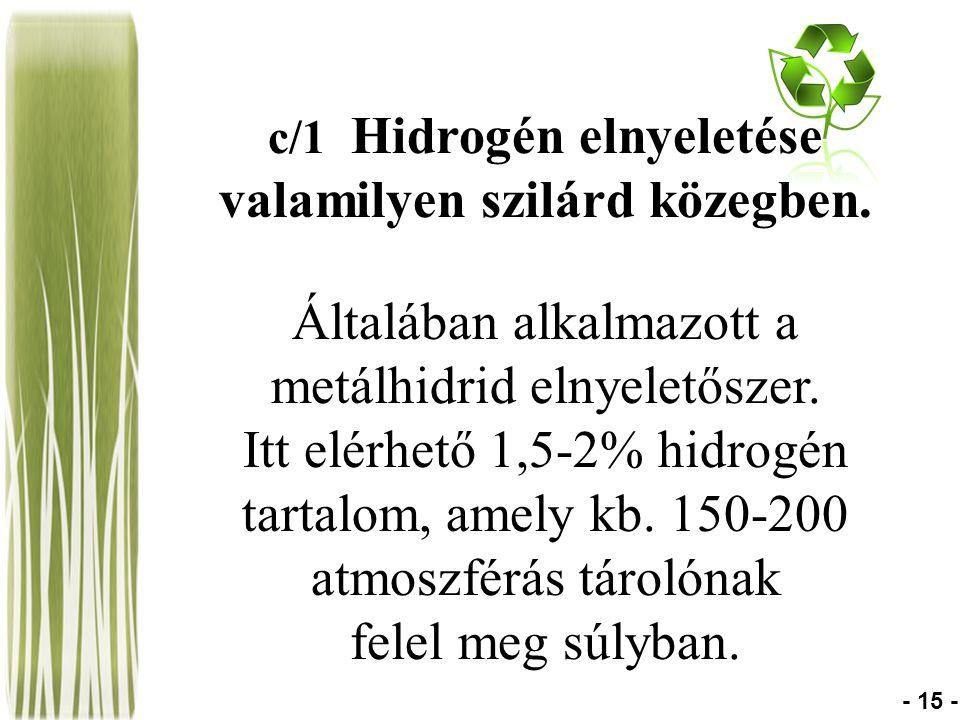 c/1 Hidrogén elnyeletése valamilyen szilárd közegben.