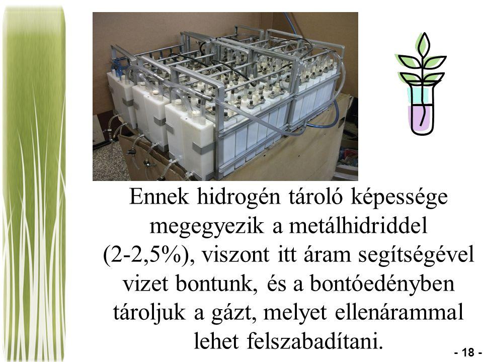 Ennek hidrogén tároló képessége megegyezik a metálhidriddel (2-2,5%), viszont itt áram segítségével vizet bontunk, és a bontóedényben tároljuk a gázt, melyet ellenárammal lehet felszabadítani.