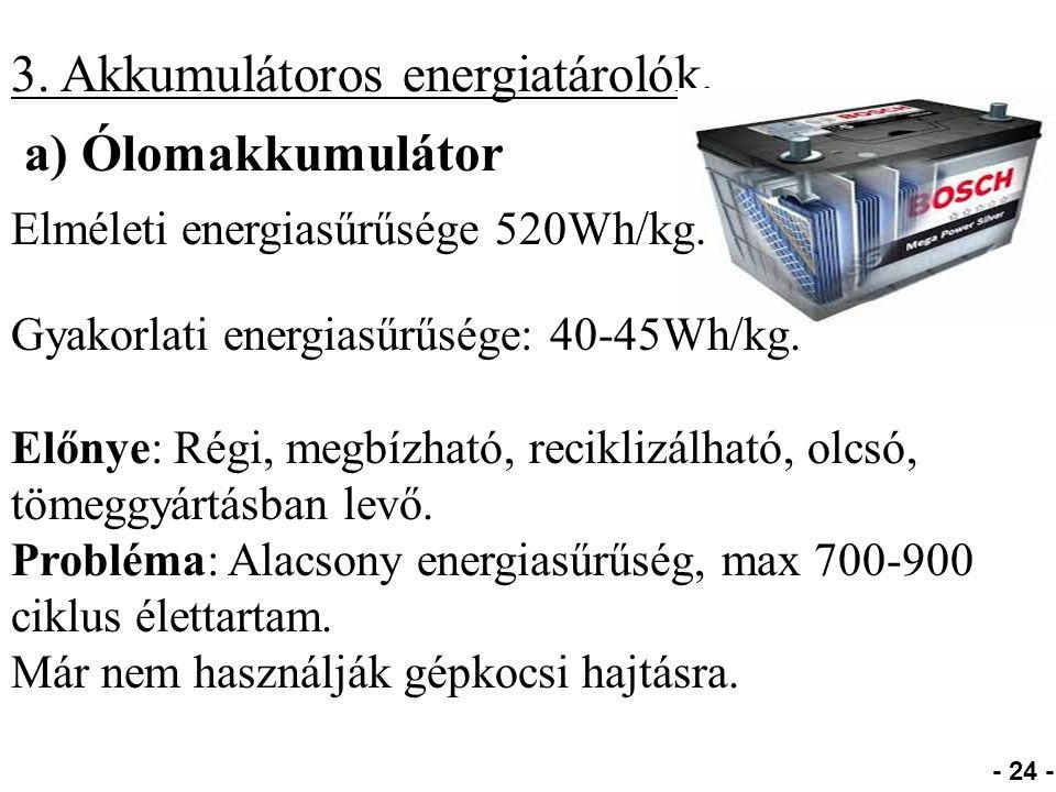 - 24 - 3. Akkumulátoros energiatárolók. a) Ólomakkumulátor Elméleti energiasűrűsége 520Wh/kg.