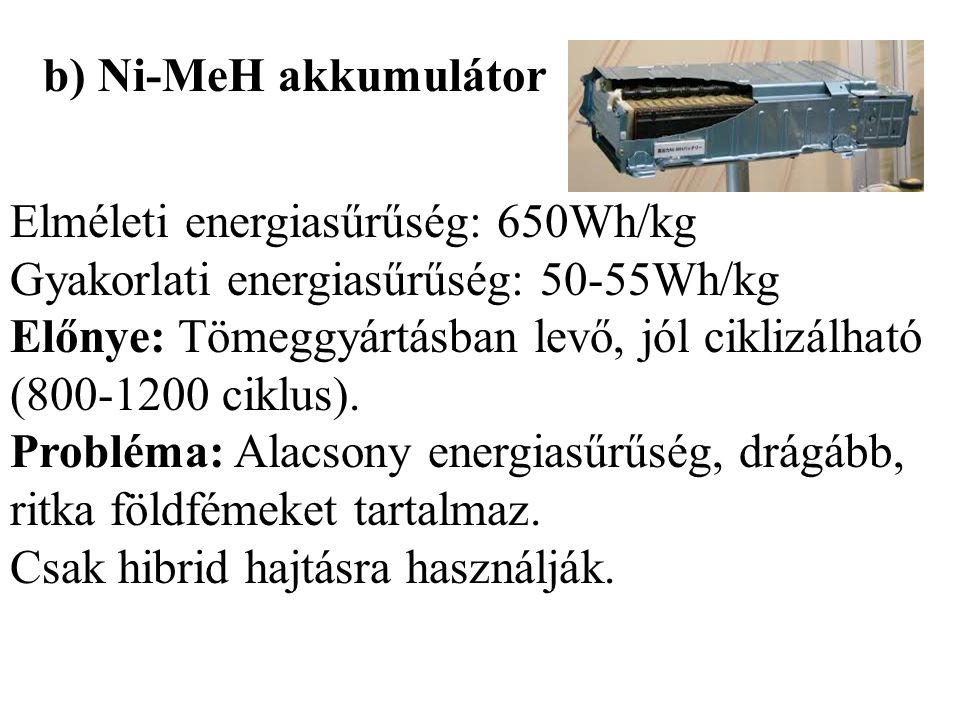 b) Ni-MeH akkumulátor Elméleti energiasűrűség: 650Wh/kg Gyakorlati energiasűrűség: 50-55Wh/kg Előnye: Tömeggyártásban levő, jól ciklizálható (800-1200 ciklus).