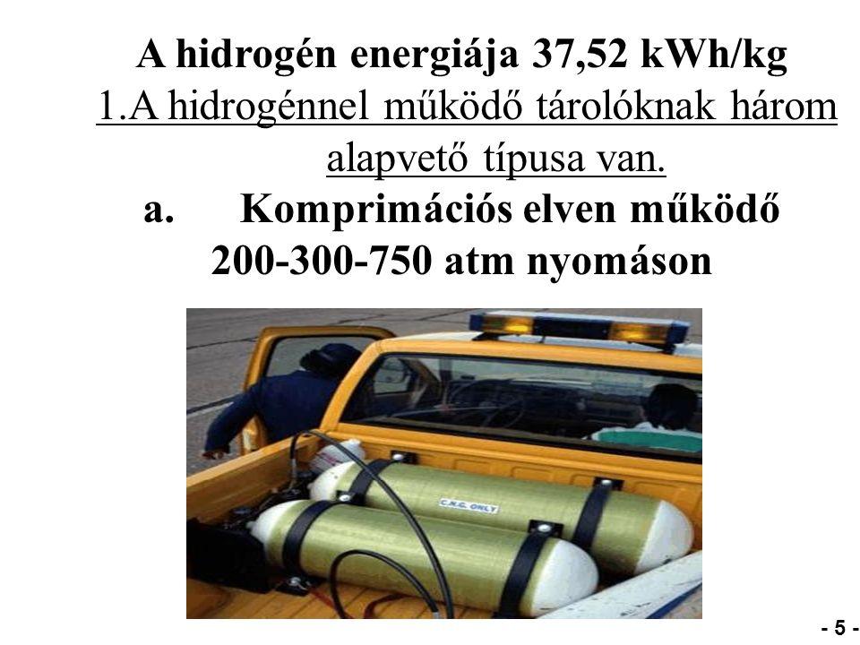 A hidrogén energiája 37,52 kWh/kg 1.A hidrogénnel működő tárolóknak három alapvető típusa van.