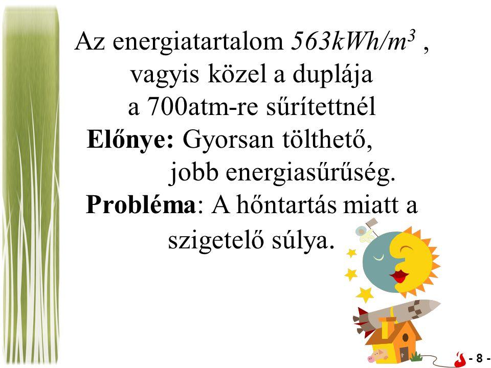 Az energiatartalom 563kWh/m 3, vagyis közel a duplája a 700atm-re sűrítettnél Előnye: Gyorsan tölthető, jobb energiasűrűség.