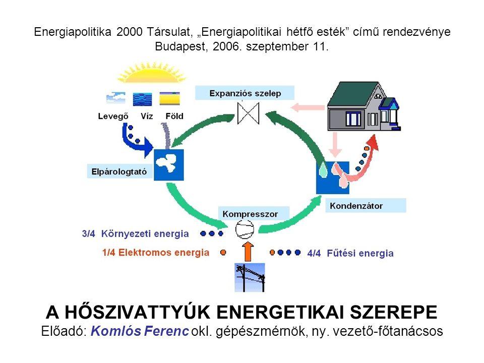 """Energiapolitika 2000 Társulat, """"Energiapolitikai hétfő esték című rendezvénye Budapest, 2006."""