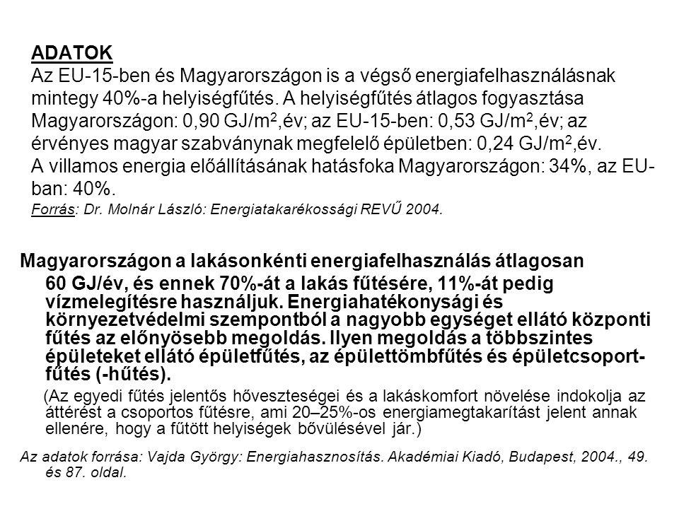 ADATOK Az EU-15-ben és Magyarországon is a végső energiafelhasználásnak mintegy 40%-a helyiségfűtés.