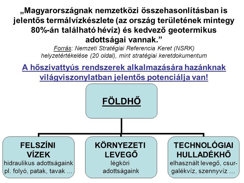 """""""Magyarországnak nemzetközi összehasonlításban is jelentős termálvízkészlete (az ország területének mintegy 80%-án található hévíz) és kedvező geotermikus adottságai vannak. Forrás: Nemzeti Stratégiai Referencia Keret (NSRK) helyzetértékelése (20 oldal), mint stratégiai keretdokumentum A hőszivattyús rendszerek alkalmazására hazánknak világviszonylatban jelentős potenciálja van."""