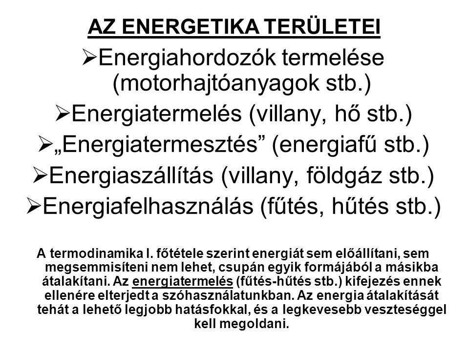 """AZ ENERGETIKA TERÜLETEI  Energiahordozók termelése (motorhajtóanyagok stb.)  Energiatermelés (villany, hő stb.)  """"Energiatermesztés (energiafű stb.)  Energiaszállítás (villany, földgáz stb.)  Energiafelhasználás (fűtés, hűtés stb.) A termodinamika I."""