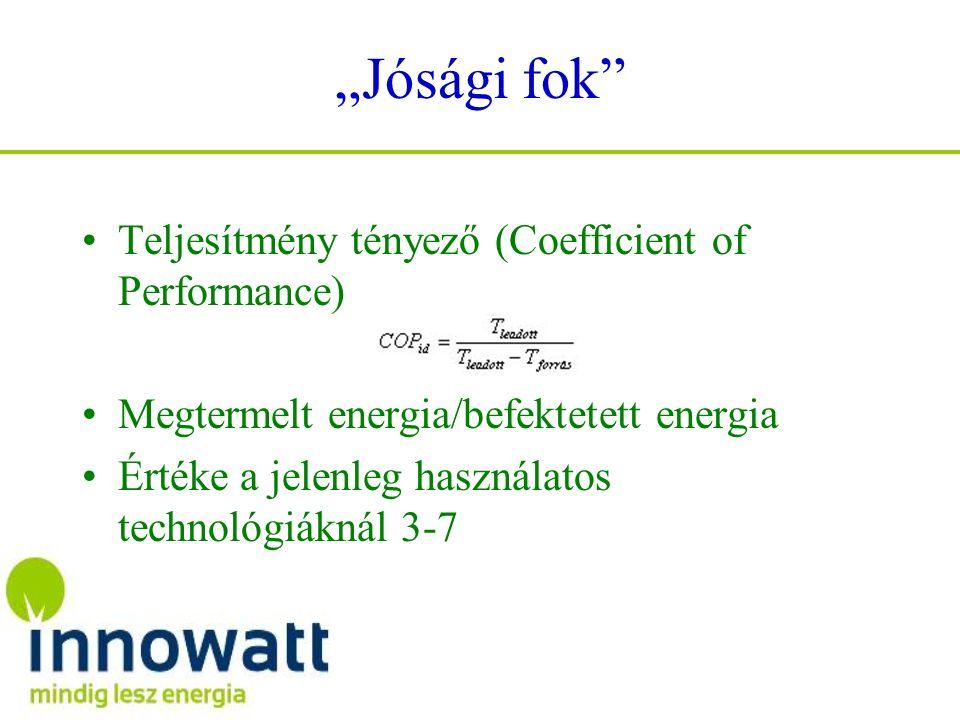 """""""Jósági fok Teljesítmény tényező (Coefficient of Performance) Megtermelt energia/befektetett energia Értéke a jelenleg használatos technológiáknál 3-7"""