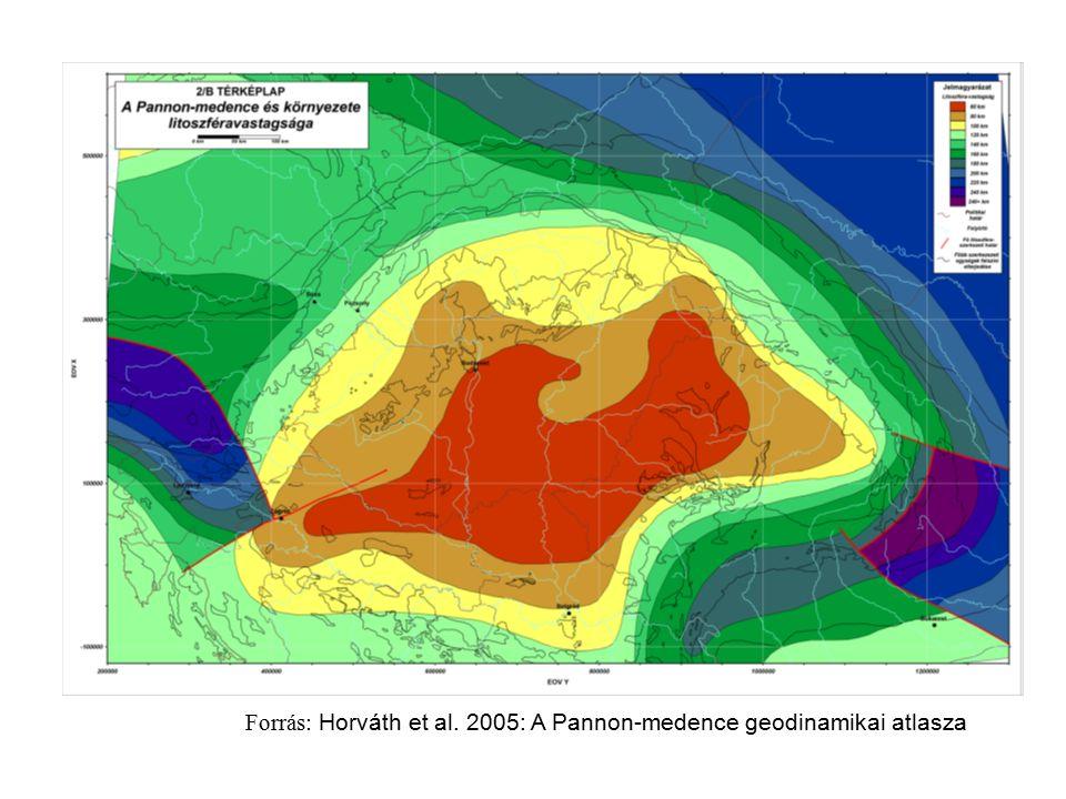 Forrás: Horváth et al. 2005: A Pannon-medence geodinamikai atlasza