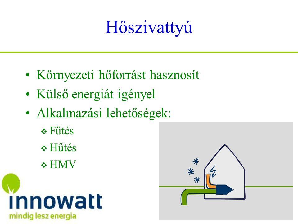 Hőszivattyú Környezeti hőforrást hasznosít Külső energiát igényel Alkalmazási lehetőségek:  Fűtés  Hűtés  HMV