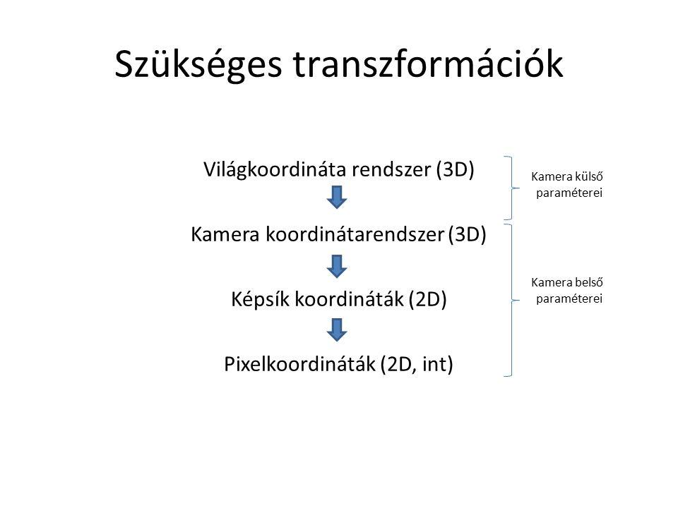 Szükséges transzformációk Világkoordináta rendszer (3D) Kamera koordinátarendszer (3D) Képsík koordináták (2D) Pixelkoordináták (2D, int) Kamera belső paraméterei Kamera külső paraméterei