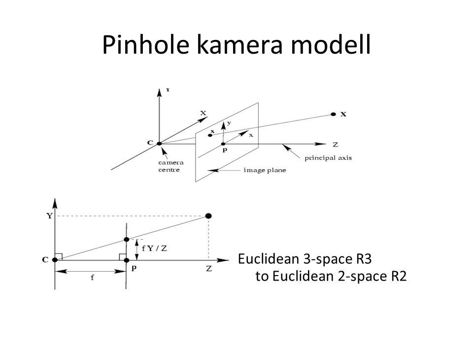 Pinhole kamera modell Euclidean 3-space R3 to Euclidean 2-space R2