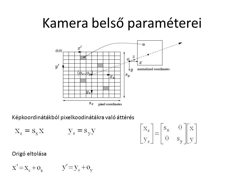 Kamera belső paraméterei Képkoordinátákból pixelkoodinátákra való áttérés Origó eltolása