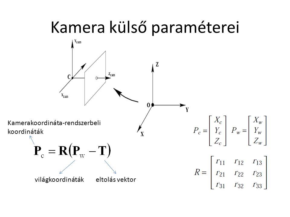 Kamera külső paraméterei világkoordinátákeltolás vektor Kamerakoordináta-rendszerbeli koordináták