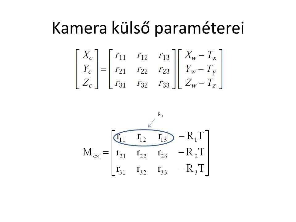 Kamera külső paraméterei