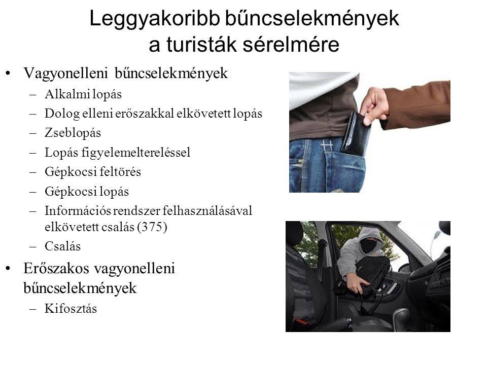 Leggyakoribb bűncselekmények a turisták sérelmére Vagyonelleni bűncselekmények –Alkalmi lopás –Dolog elleni erőszakkal elkövetett lopás –Zseblopás –Lo