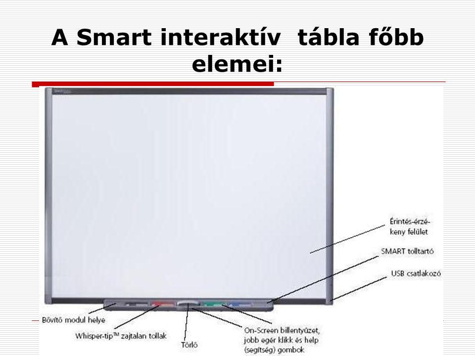 A Smart interaktív tábla főbb elemei: