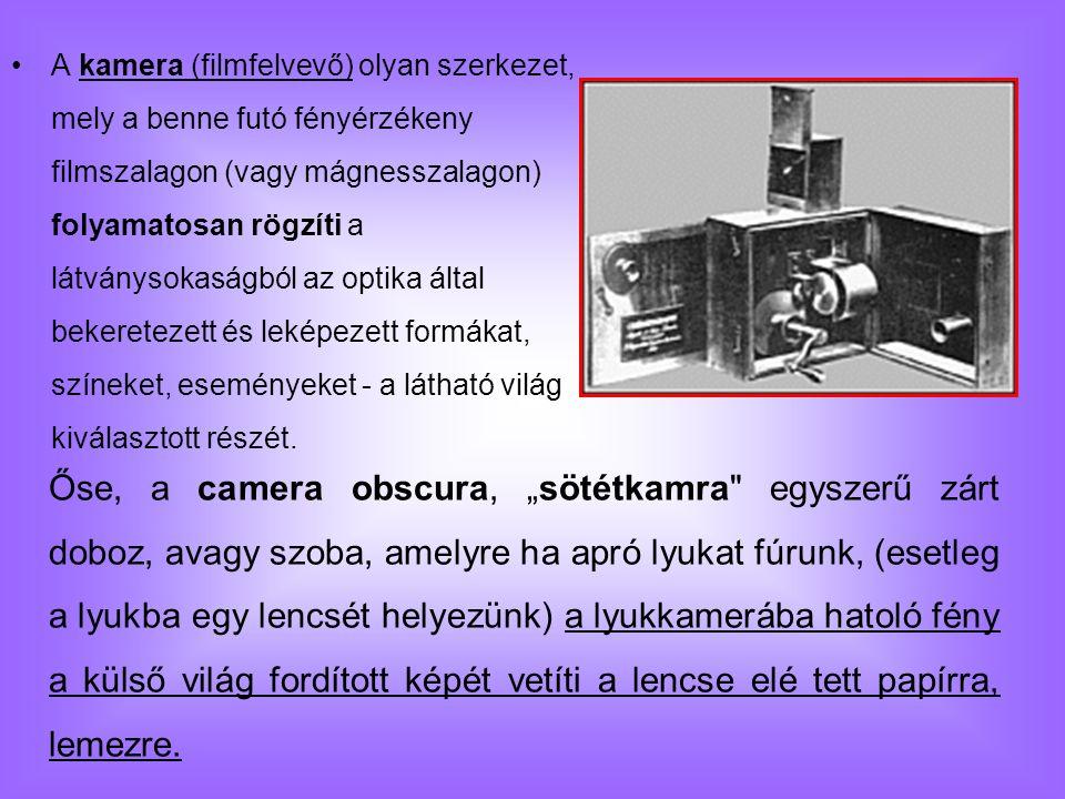 A filmfelvevő első feltalálói - Luis le Prince, Thomas Edison, William Dickson, a Lumiere fivérek, - a camera obscura elvét fejlesztik tovább.